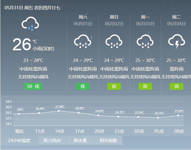 绥化天气预报