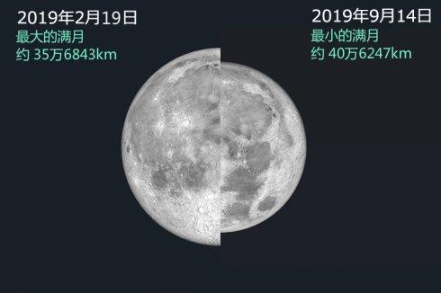 2019年2月天象预报