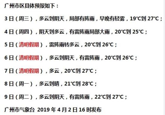 2019清明节广州气温多少度?