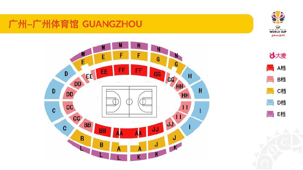 2019男篮世界杯广州站广州体育馆在哪里?怎么去?