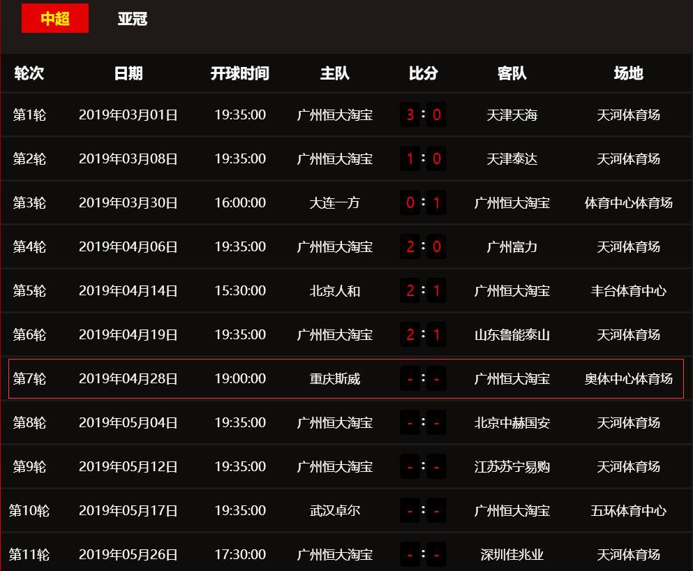 2019年4月28日广州恒大今晚比赛直播入口