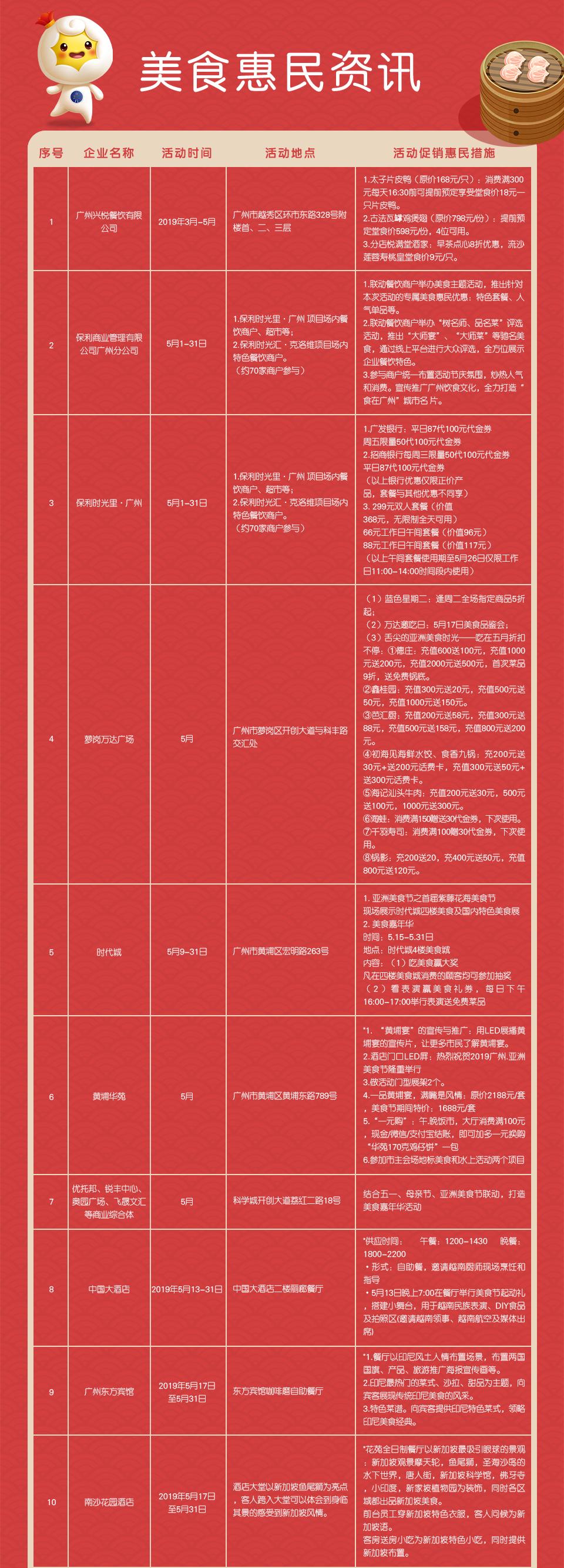 2019广州亚洲美食节攻略(时间+地点+门票)