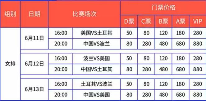 2019年6月世界女排联赛中国队赛程安排