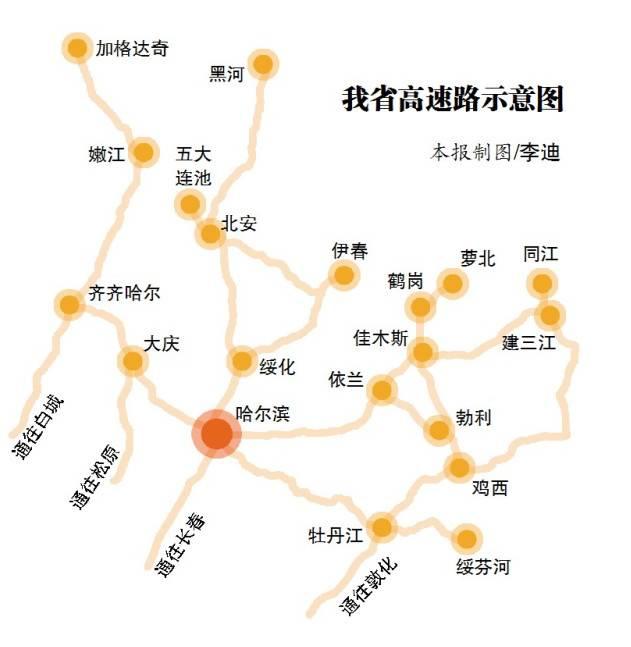 哈尔滨为中心点,分别连接大庆,长春,绥化,方正,尚志,以及鹤岗至佳木斯