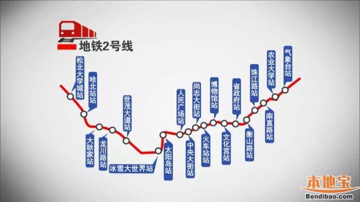 哈尔滨地铁2号线一期最新消息(更新中)