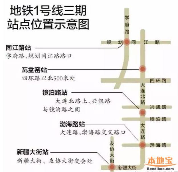 哈尔滨地铁1号线三期工程进度(持续更新)