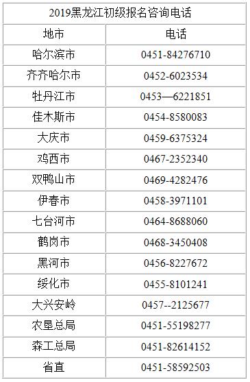 2019黑龙江初级会计资格考试报名咨询电话