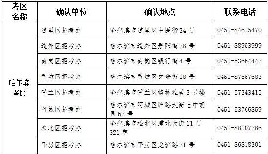 2018黑龍江中小學教師資格考試面試時間表安排