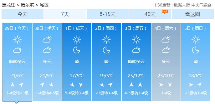 2019哈尔滨五一天气怎么样