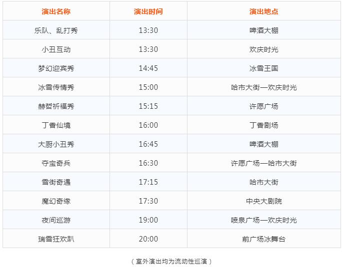 2019哈爾濱融創冰雪奇園游玩路線推薦(時間、活動時間表)