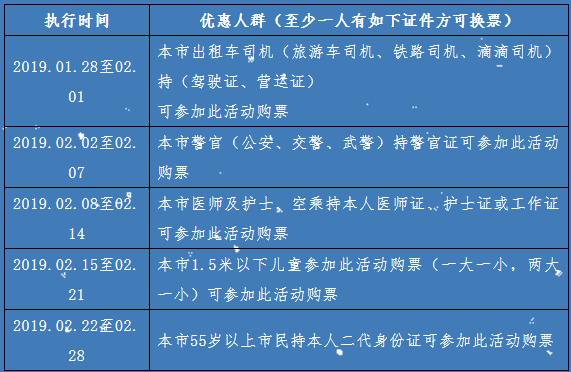 2019哈尔滨雪博会门票多少钱