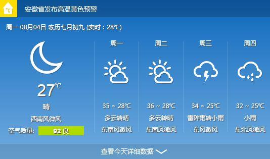 合肥未来一周天气预报 立秋无高温天气