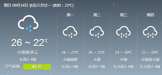 合肥天气预报 未来一周秋雨不停