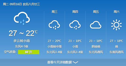7月瑞士的天气预报15天+
