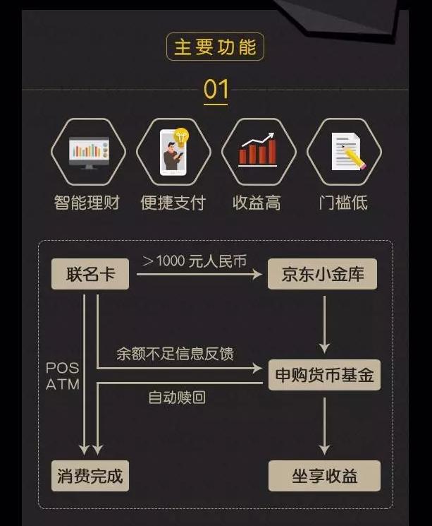 兴业银行京东金融小金卡发行时间 功能 办理流程一览