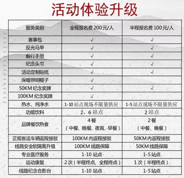 2017至2018年合肥百里毅行比赛时间 报名时间一览