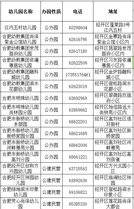 合肥经开区幼儿园名单(地址+电话+办园性质