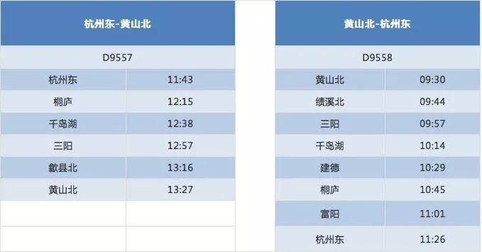 杭黄高铁试运行时刻表