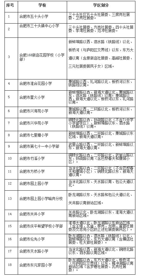 2018合肥新站区小学学区划分