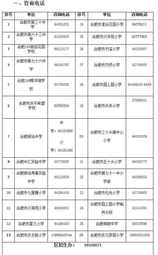 2018年新站区中学学区划分图