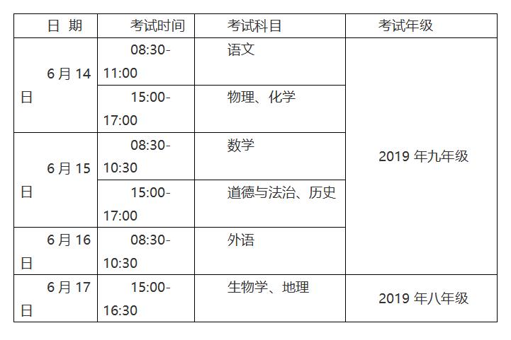 2019安徽中考有哪些变化?