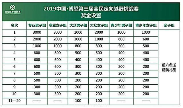 2019马鞍山博望定向越野挑战赛(时间 地点 路线)