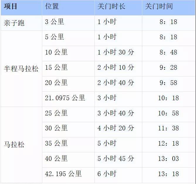 2019怀宁国际马拉松(时间+地点+路线)