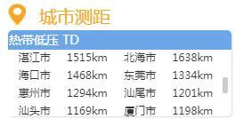 2017年18号台风泰利距离惠州还有多远