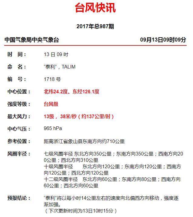 2017第18号台风泰利最新消息(持续更新)