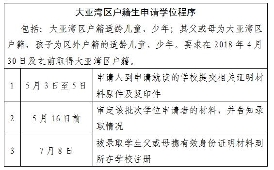 2018大亚湾公办学校报名流程及招生时间