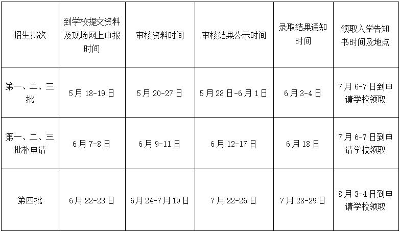 2019年惠阳区中小学招生指南