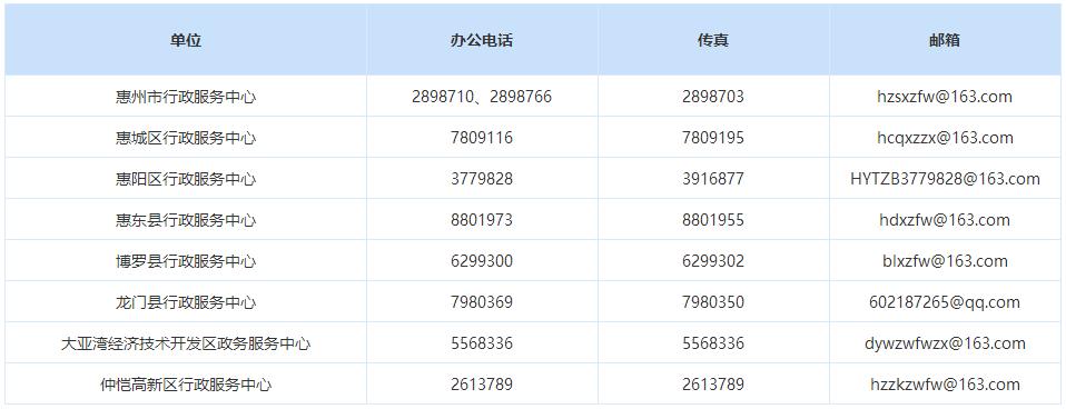 惠州企业直通车平台上车预约具体流程(附联系方式)