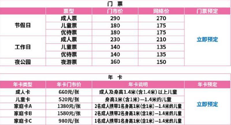 2018杭州hello kitty乐园门票价格及优惠政策