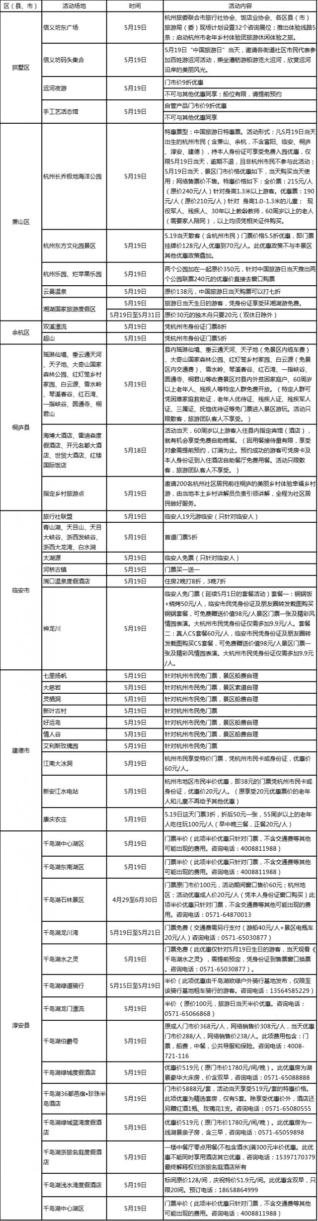 中国旅游日杭州各区县市景点优惠一览表