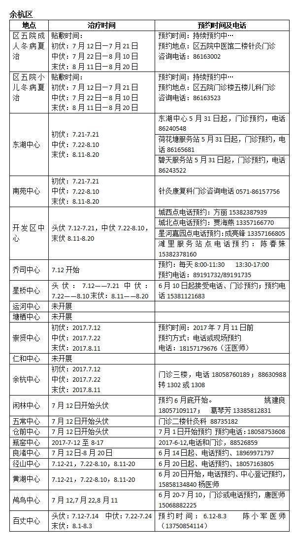 2017余杭区冬病夏治治疗点预约时间、电话