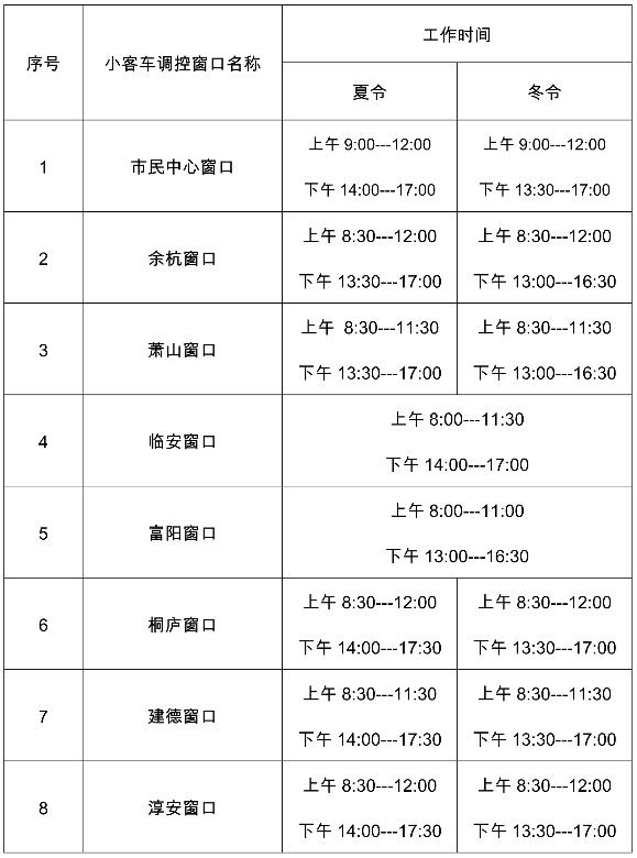杭州市小客车调控服务窗口时间