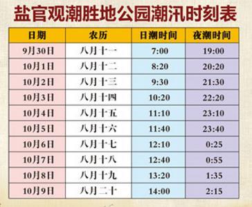 2017钱塘江大潮观潮节是什么时候