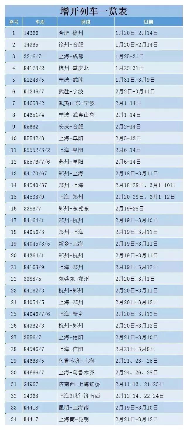 2018春运杭州火车站增开列车
