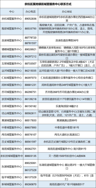 杭州余杭办理狗证指南(材料 地点)