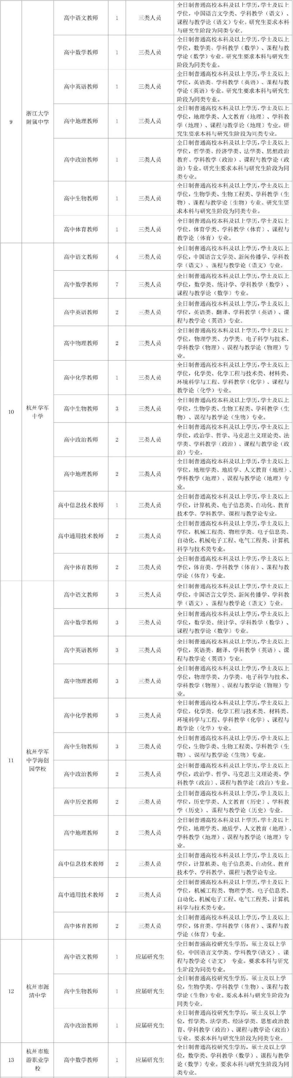 2018年11月杭州事业单位教师岗位招聘时间、地点、对象