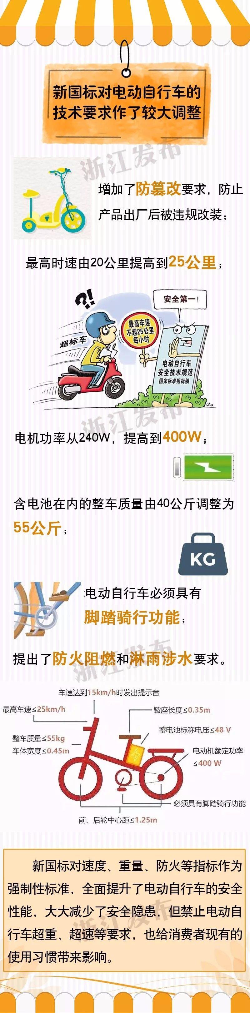 杭州新国标电动车有什么特点?