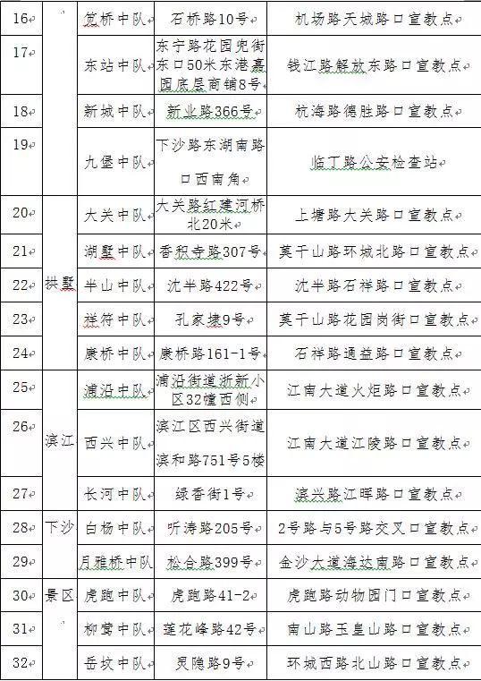 杭州电动车备案指南(时间 地点 材料)
