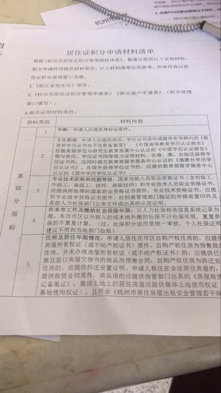 杭州积分落户申请材料清单