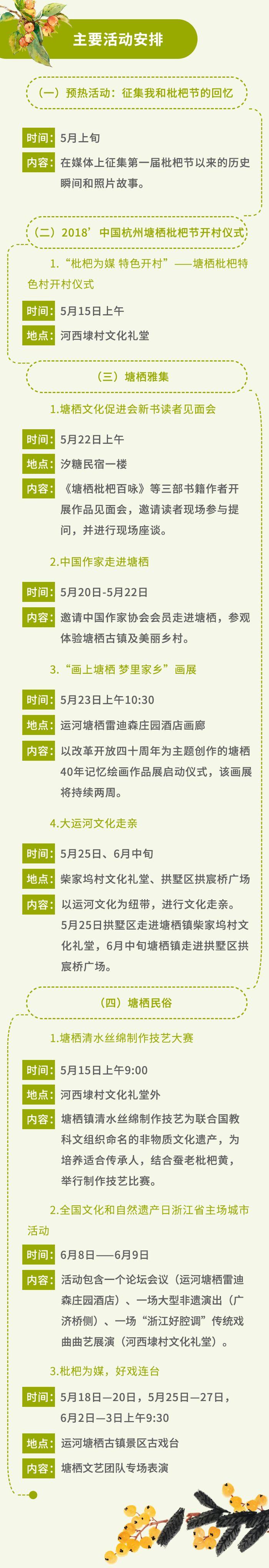 2018塘栖枇杷节活动一览