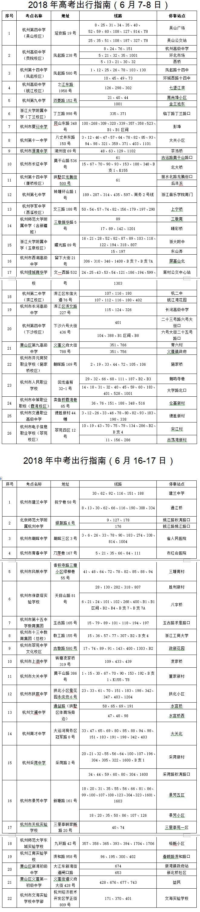 2018杭州高考、中考公交出行指南出炉