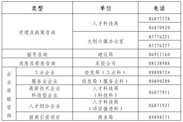 2018杭州经济技术开发区人才租赁住房受理时间、对象、房源