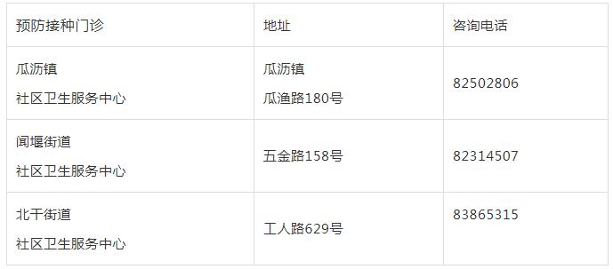 杭州九价HPV疫苗萧山摇号预约入口在哪里?