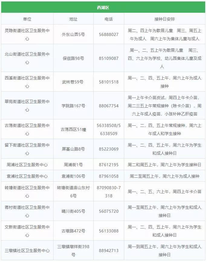 杭州西湖区疫苗接种地点电话一览表