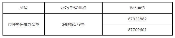 杭州最新一期公租房看房、选房时间