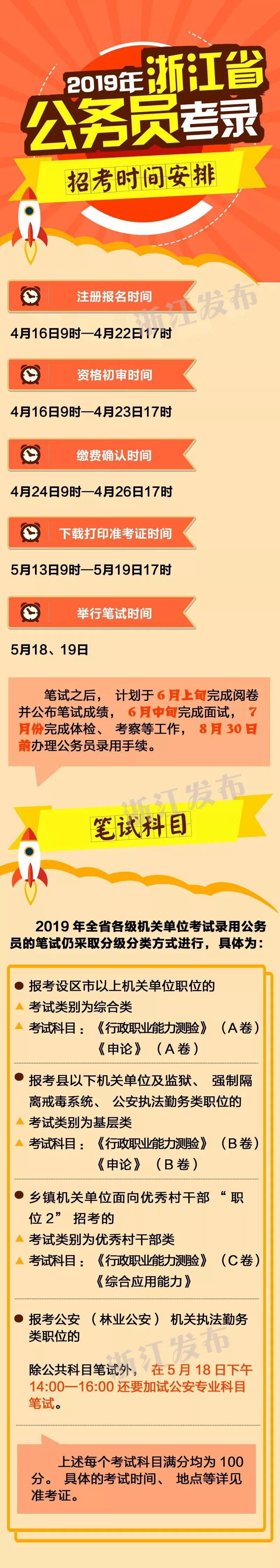 浙江省公务员考试录用系统官方入口
